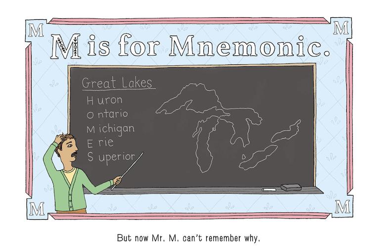 M for Mnemonic