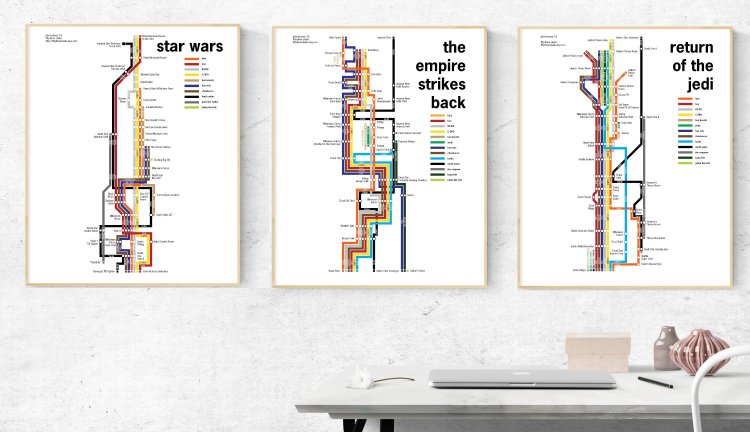 Star Wars Subway Map Trilogy