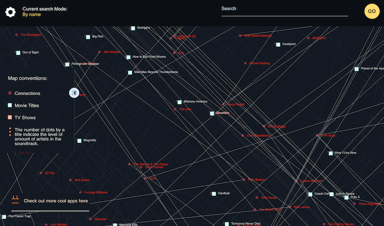 SoundtrackMap, An Interactive Visualization Showing the Musical Connections Between Film and Television