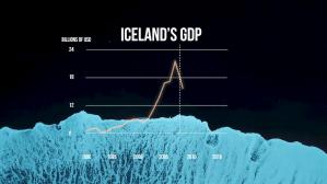 Iceland GPD