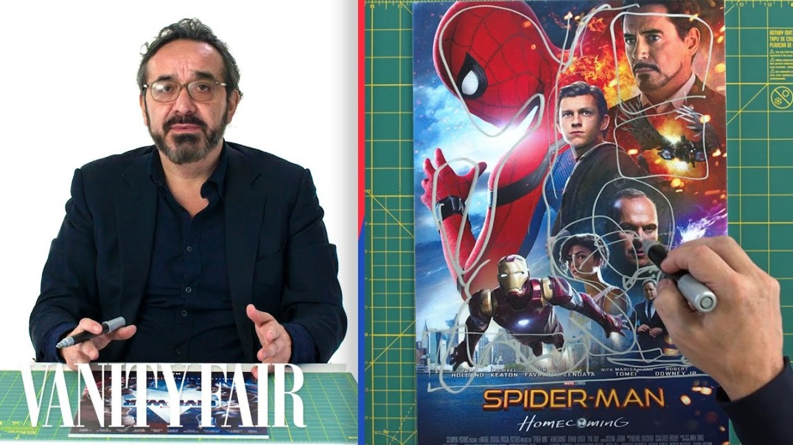 Analysis of Every Marvel Film Poster