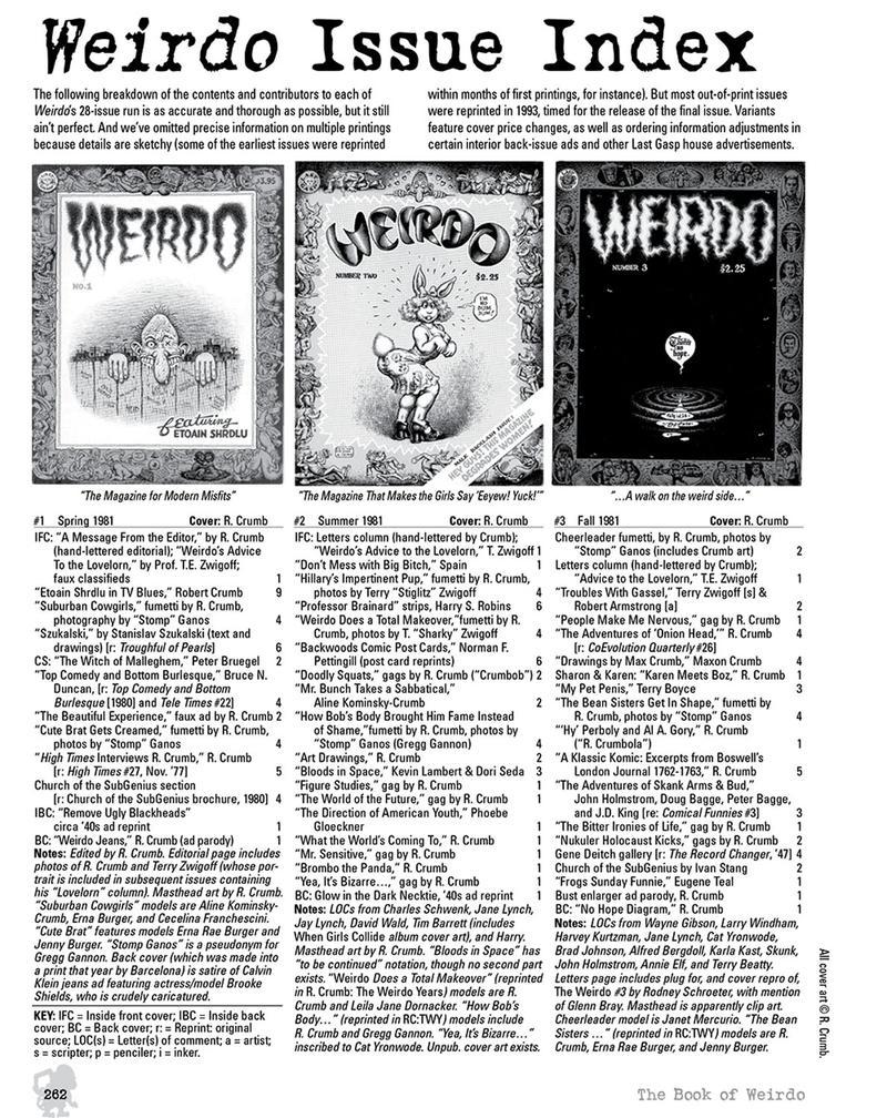 Weirdo Index