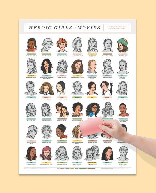 Heroic Girls in Movies