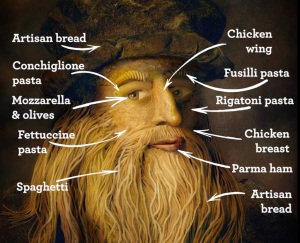 Leonardo Da Vinci Made With Food