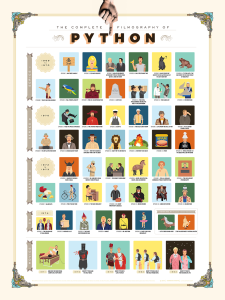 Curious Charts Monty Python Poster