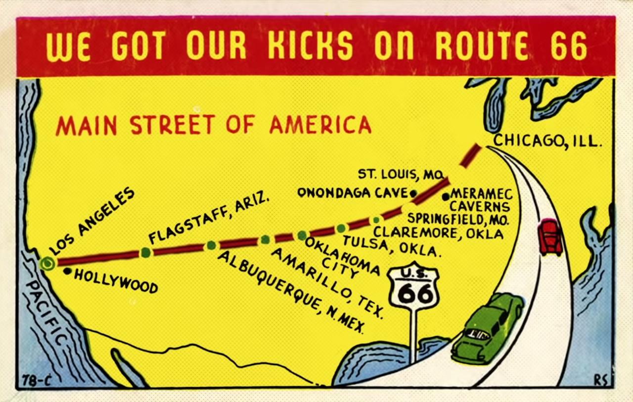 The Nostalgic Romance of U.S. Route 66