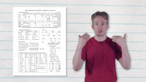 International Phonetic Alphabet Chart Explained