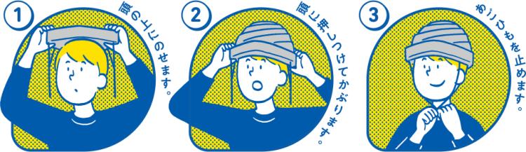 Derucap Collapsible Safety Helmet 3 Illustrations
