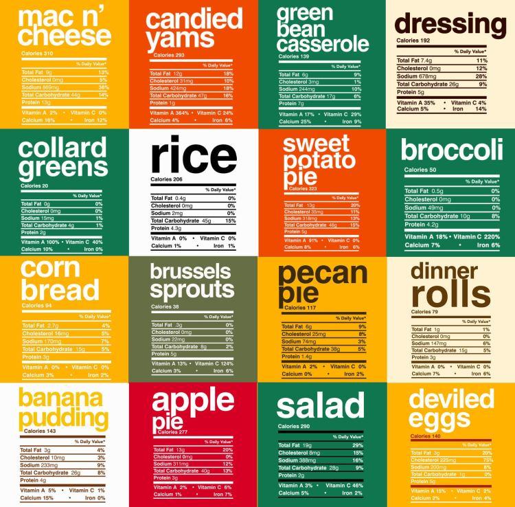 Thanksgiving Nutrition TShirt Designs