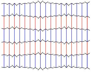 Dynamic Muller Lyer Waves