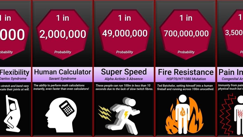 Superpower Mutation Chart