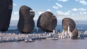 Asteroids v NYC