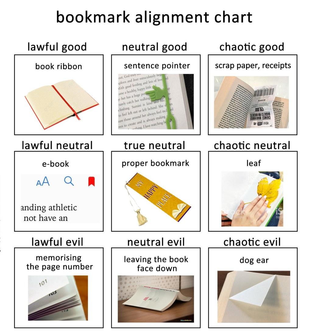 Bookmark Alignment Chart