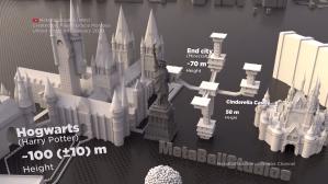 Fictional Building Size Comparison