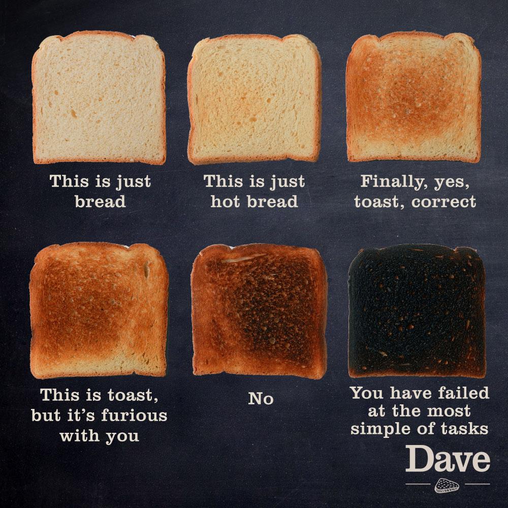 Good Toast Chart