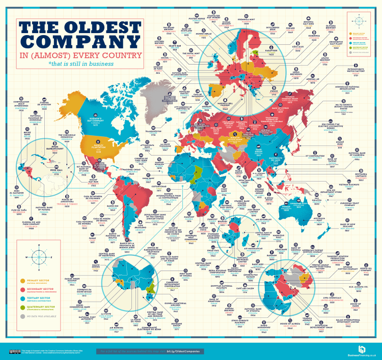 The Oldest Companies Around the World Color Coded by Industry