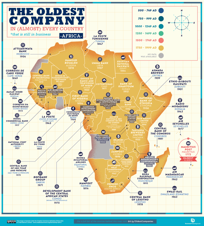 The Oldest Company in Almost Every Country Africa