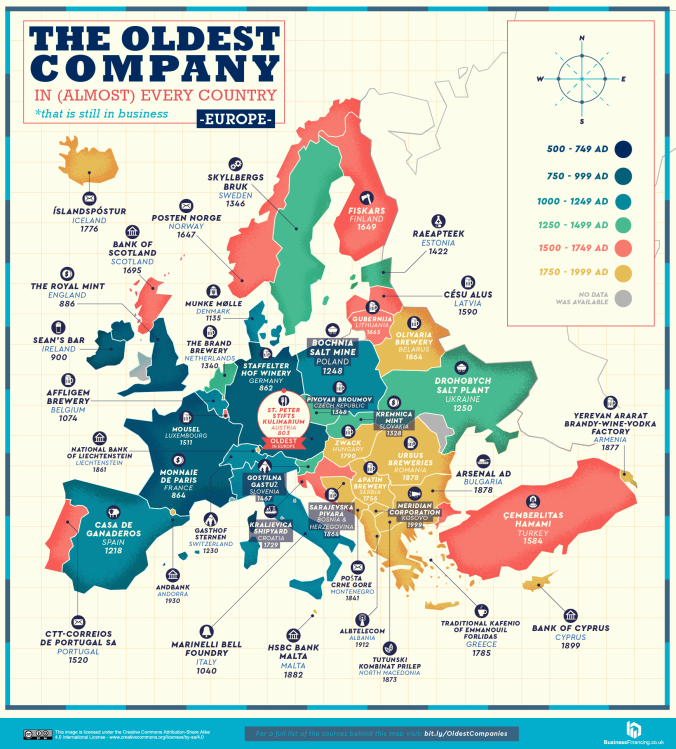 The Oldest Company in Almost Every Country Europe