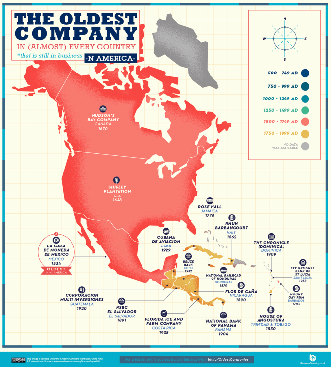 The Oldest Company in Almost Every Country North America