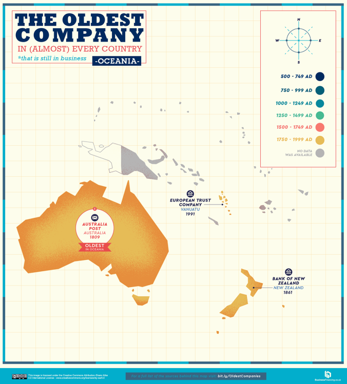 The Oldest Company in Almost Every Country Oceana