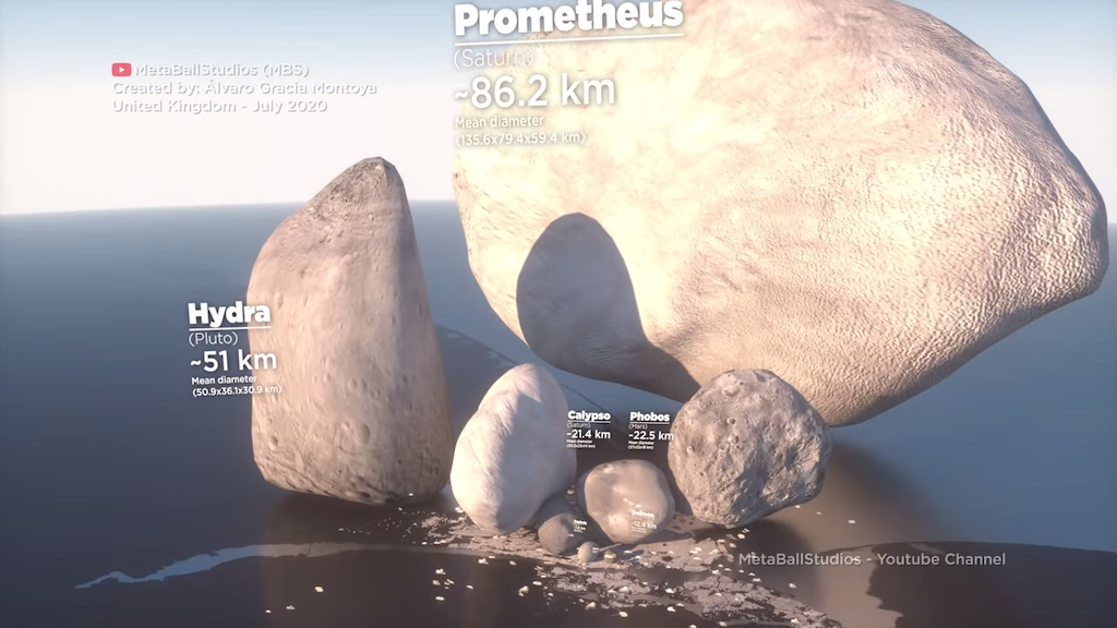 The Size of Planetary Moons Compared to Soaring Heights of ...