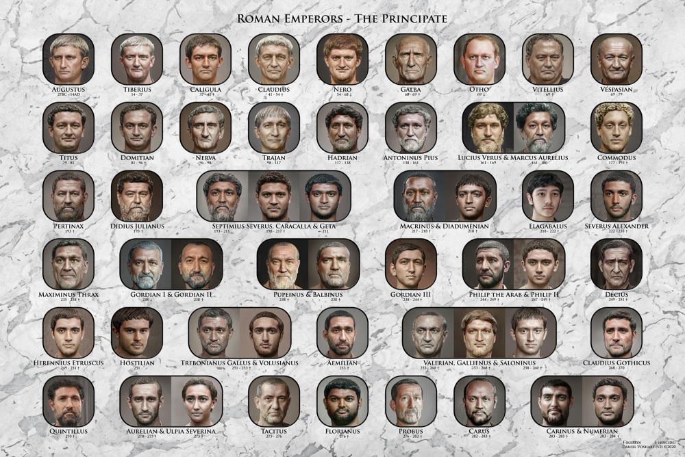 Roman Emperors The Principate