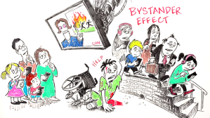 The Bystander Effect The Good Samaritan Effect