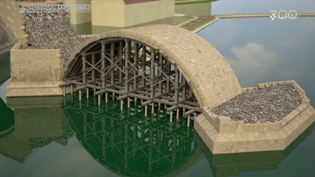 An Incredible Animation That Shows How the 14th Century Charles Bridge in Prague Was Built - laughing squid