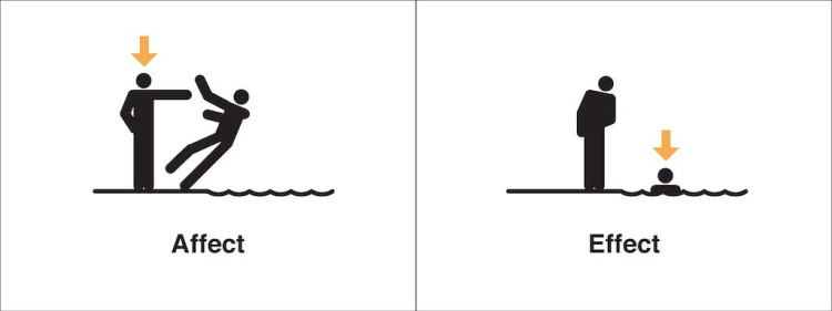 Homophones Visualized Affect Effect