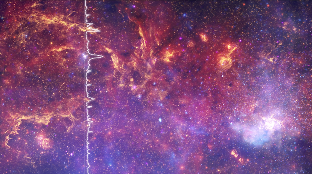 Sounds from Around the Milky Way