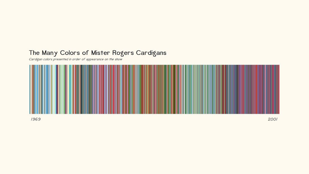 The Many Colors of Mr Rogers Cardigans