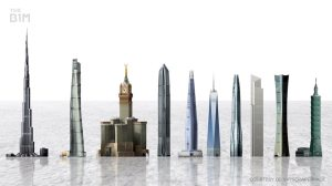 True Scale of the Worlds Tallest Buildings