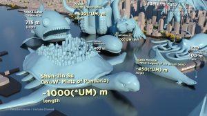 Fictional Sea Monster Comparison