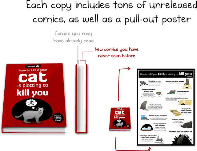 How to Tell If Your Cat Is Plotting to Kill You by The Oatmeal