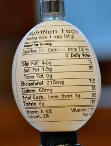 Egg Nutrition Label