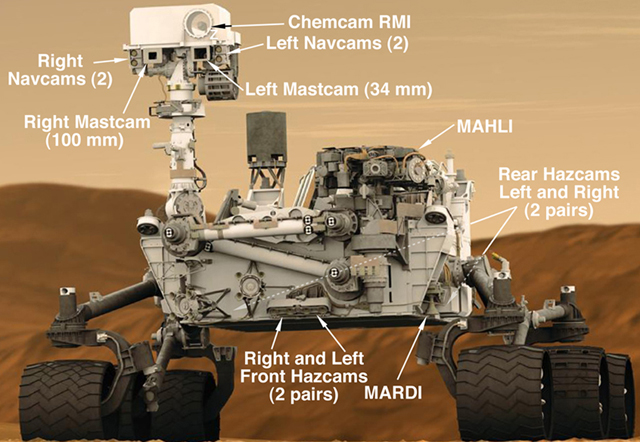 What to Expect When Curiosity Starts Snapping Pictures