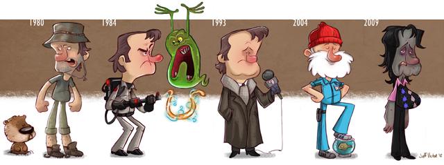 Bill Murray Evolution
