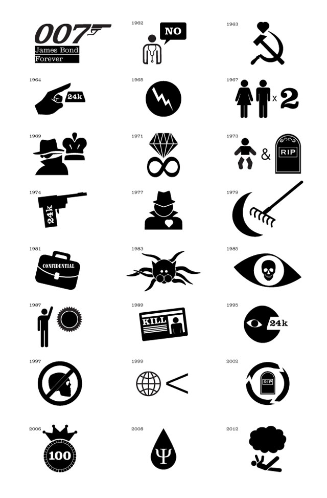 James Bond Fims as Pictograms by Bryan Lenning