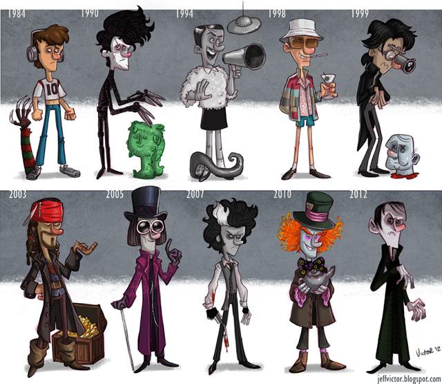 Johnny Depp Evolution