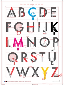 The Alphabet of Typography by Pop Chart Labs