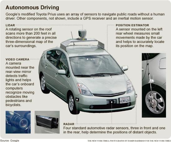Google Autonomous Driving