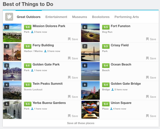 The Best of Foursquare