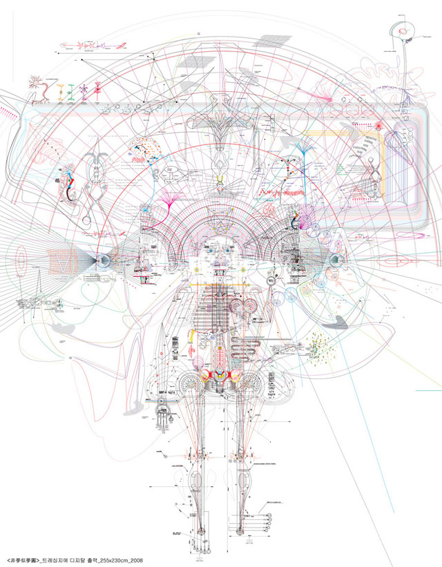 Diagram Self-Portraits by Minjeong An