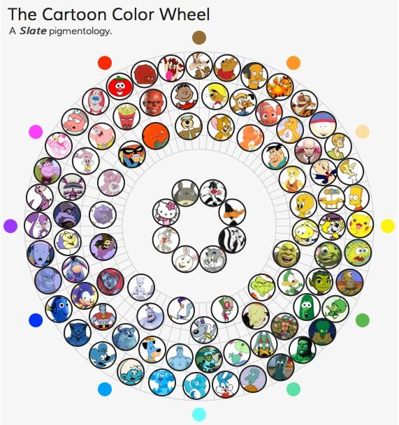cartoon-color-wheel