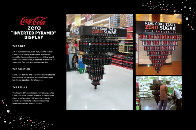 Coke Zero Inverted Pyramid Display