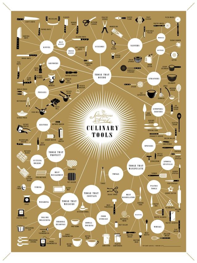 culinary-tools