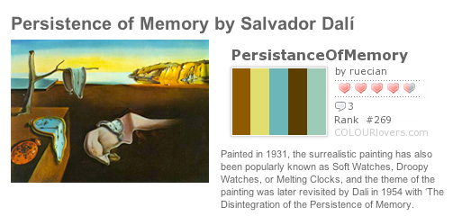 The Color Pallets of the Masters of Painting