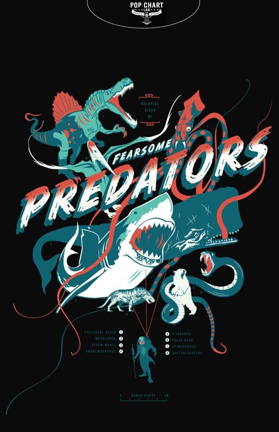 fearsome-predators