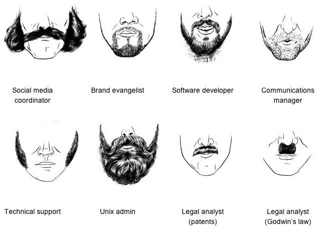 Guide to Tech Facial Hair