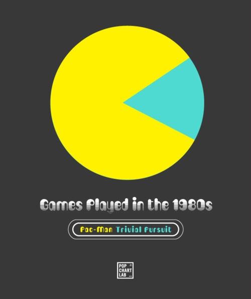 games-1980s